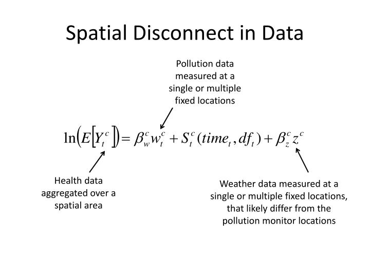 Spatial Disconnect in Data