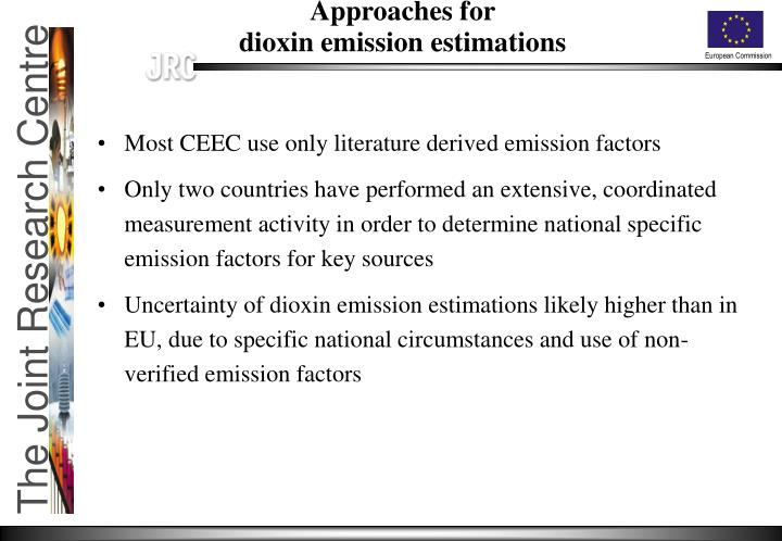 Most CEEC use only literature derived emission factors