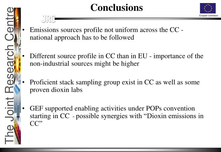 Emissions sources profile not uniform across the CC - national approach has to be followed