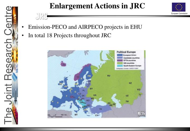 Emission-PECO and AIRPECO projects in EHU