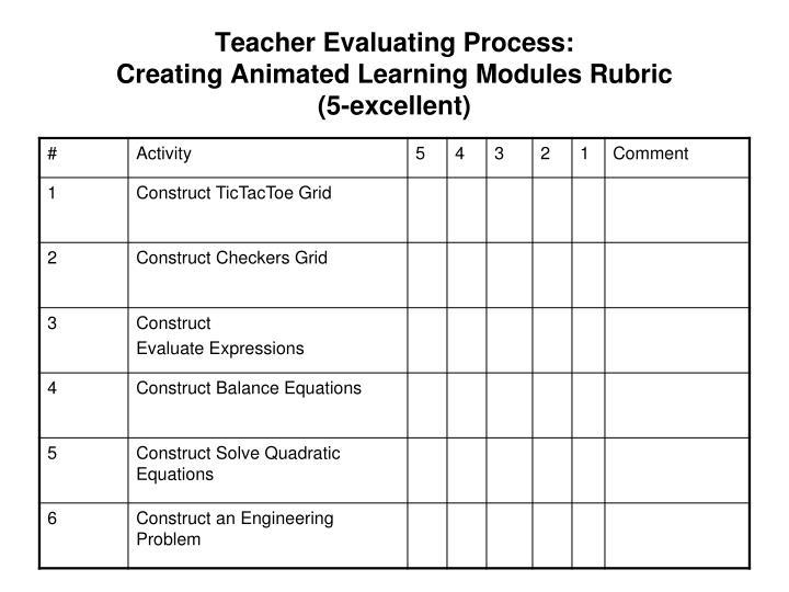 Teacher Evaluating Process: