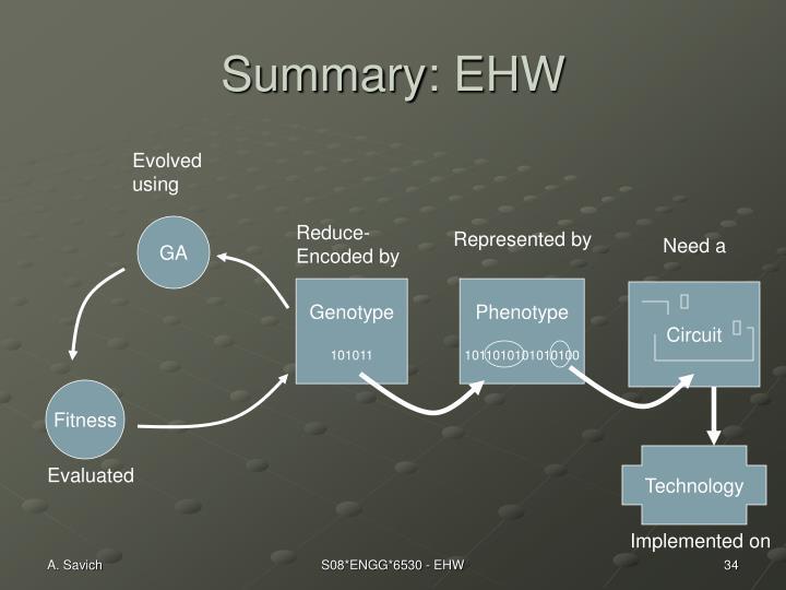Summary: EHW