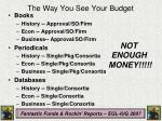 the way you see your budget