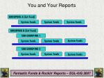 you and your reports2