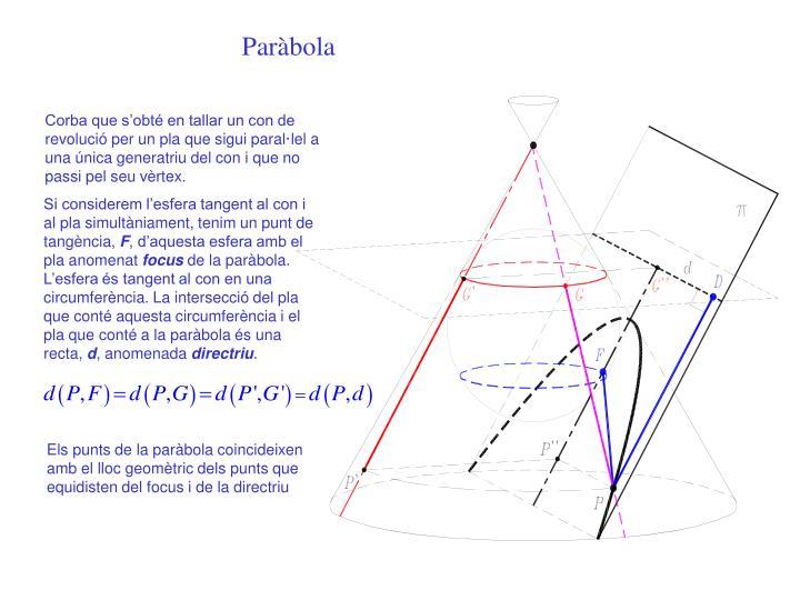 Paràbola