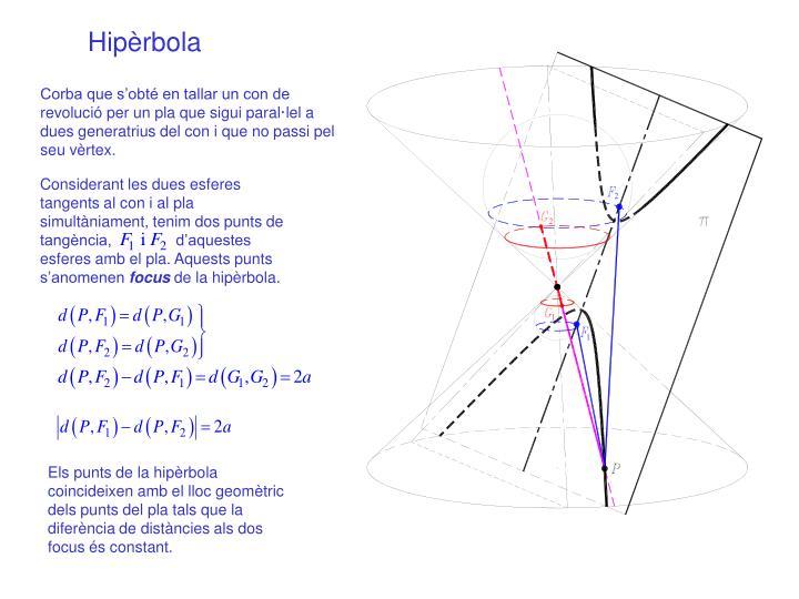 Considerant les dues esferes tangents al con i al pla simultàniament, tenim dos punts de tangència,               d'aquestes esferes amb el pla. Aquests punts s'anomenen