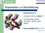 organisation und durchf hrung2