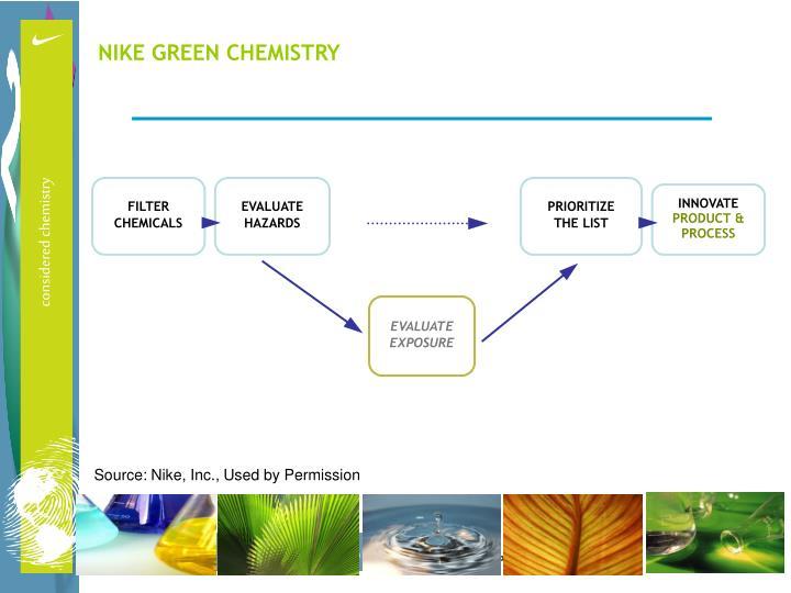 NIKE GREEN CHEMISTRY