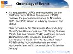 chronology of events2