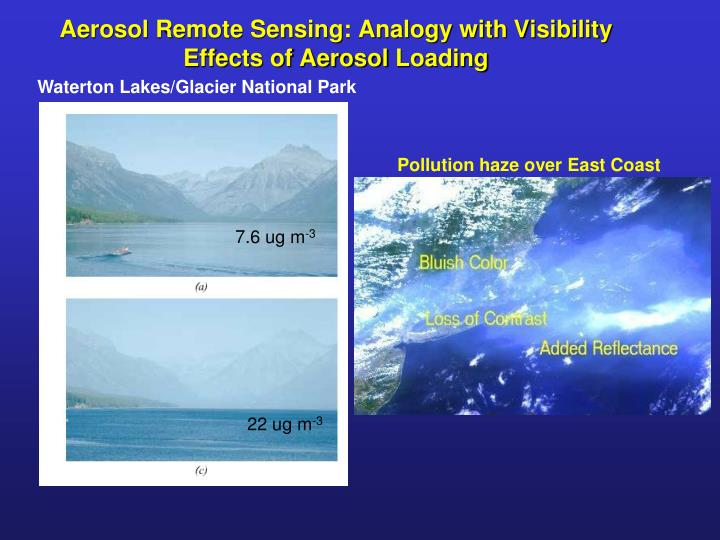 Aerosol Remote Sensing: Analogy with Visibility Effects of Aerosol