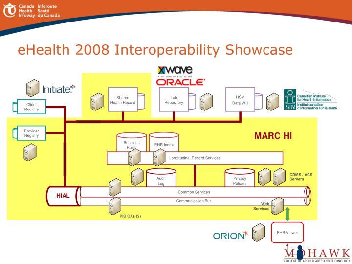 eHealth 2008 Interoperability Showcase