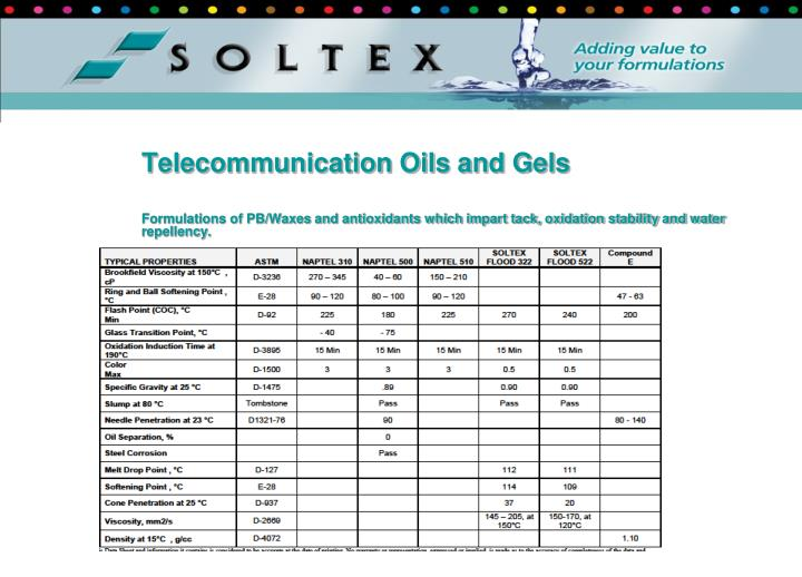 Telecommunication Oils and Gels