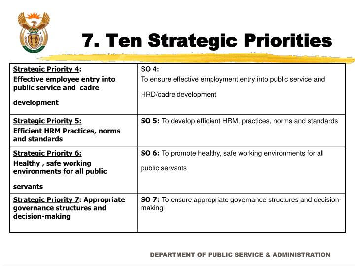 7. Ten Strategic Priorities