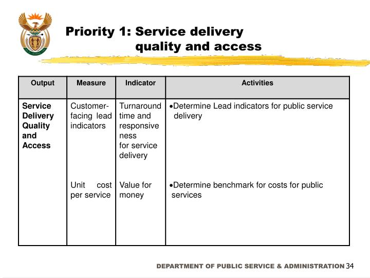 Priority 1: Service delivery