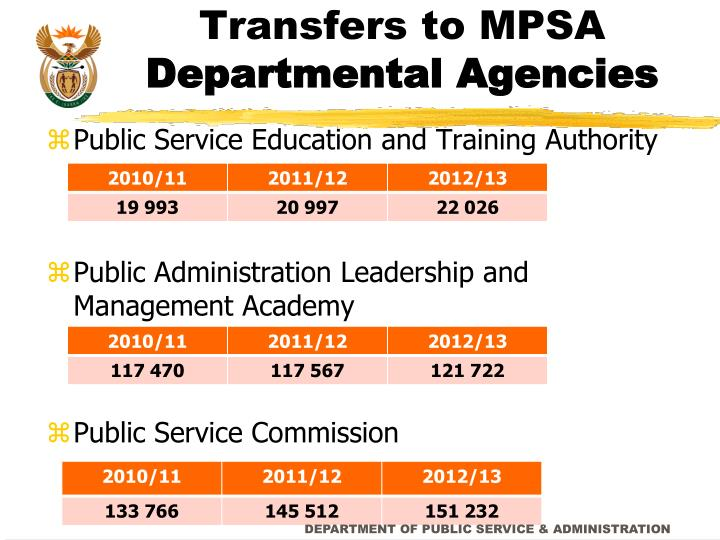 Transfers to MPSA