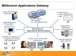 millennium applications gateway