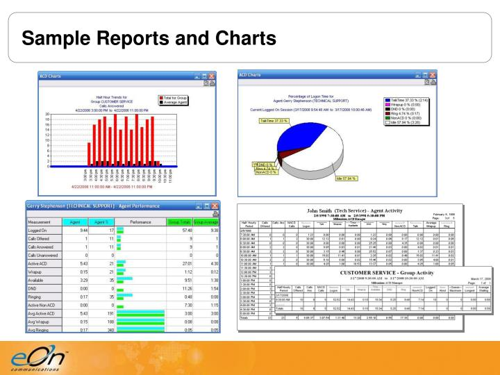 Sample Reports and Charts