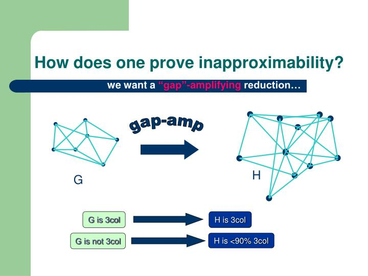 How does one prove inapproximability?