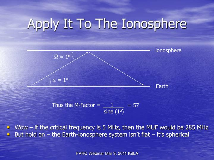 Apply It To The Ionosphere