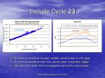 include cycle 23