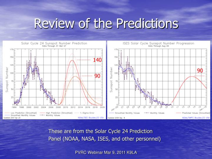 Review of the Predictions