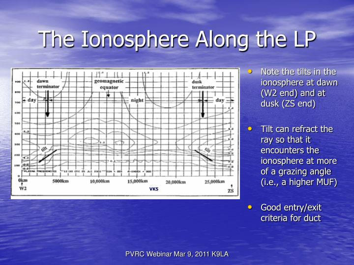 The Ionosphere Along the LP