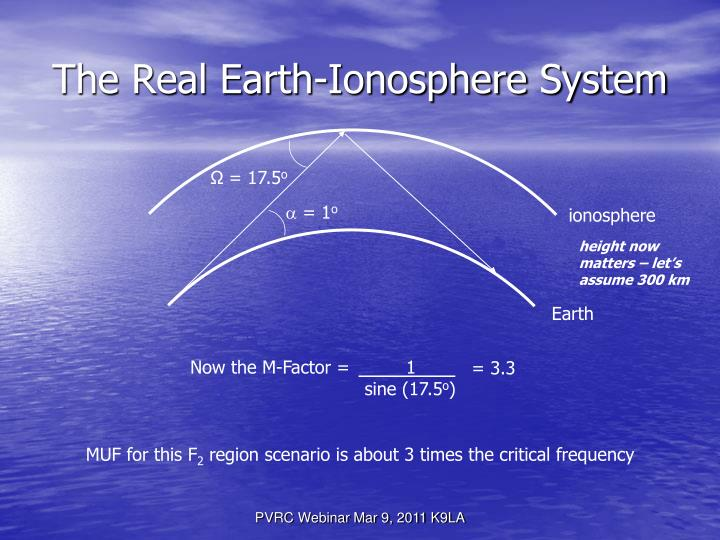 The Real Earth-Ionosphere System