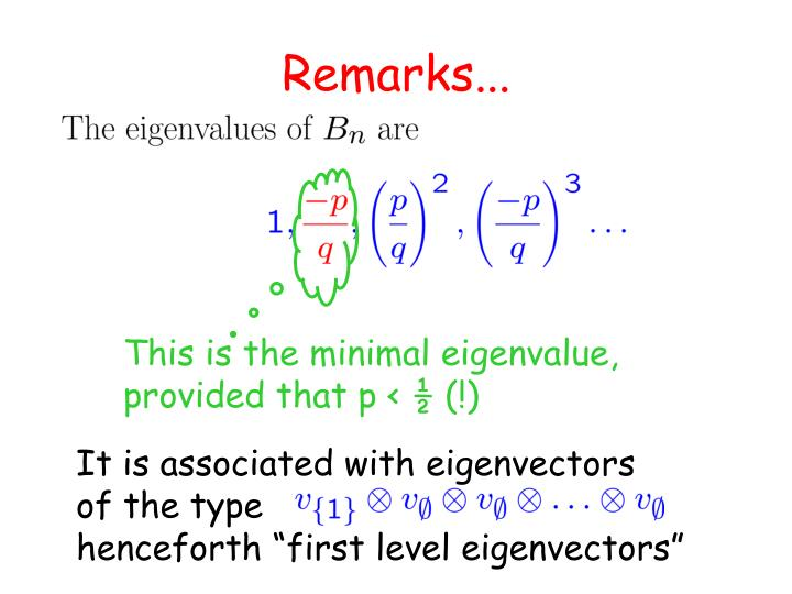 This is the minimal eigenvalue,