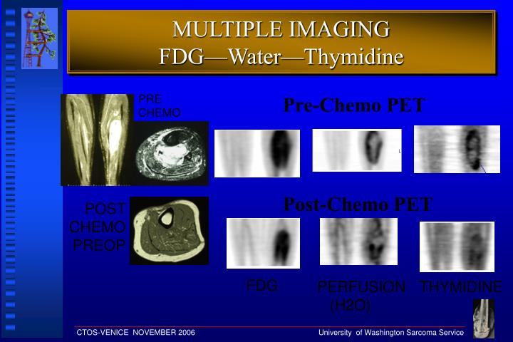 MULTIPLE IMAGING