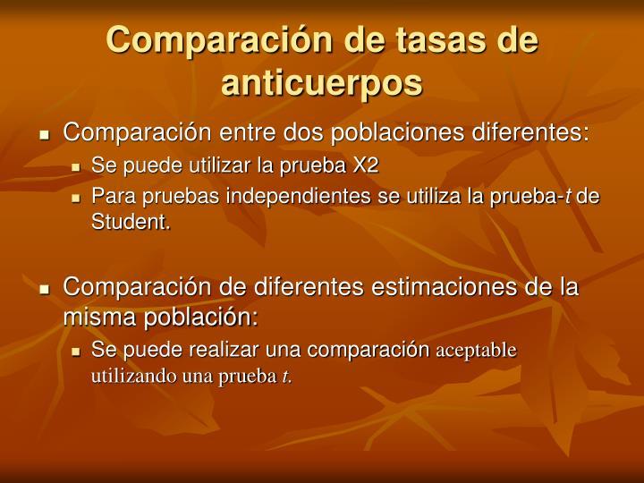 Comparación de tasas de anticuerpos