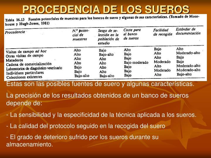 PROCEDENCIA DE LOS SUEROS