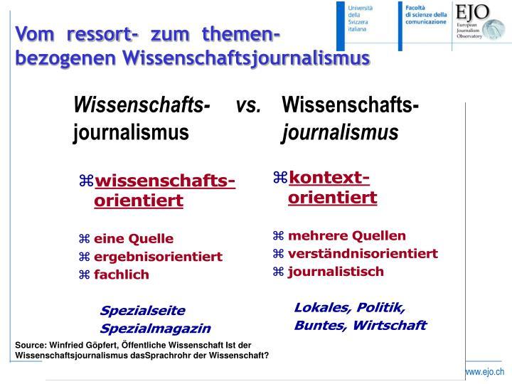 Vom  ressort-  zum  themen-bezogenen Wissenschaftsjournalismus