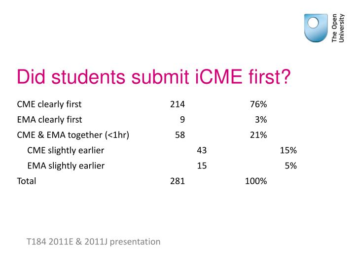 Did students submit iCME first?