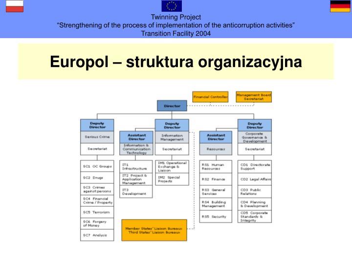 Europol –