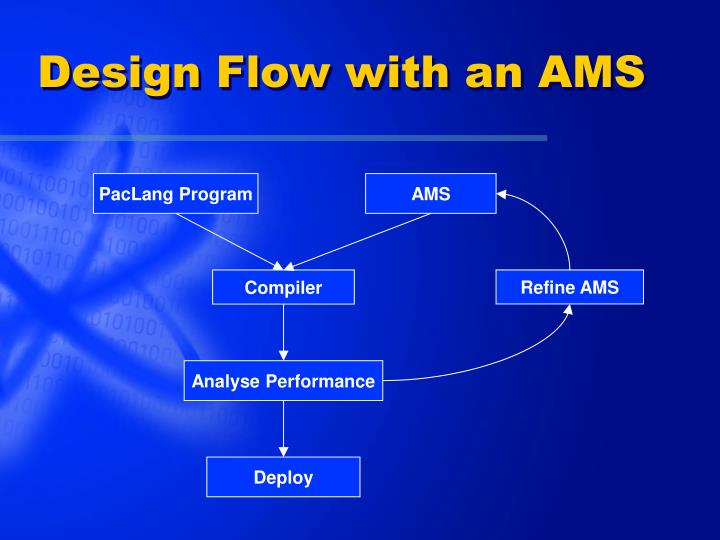 Design Flow with an AMS
