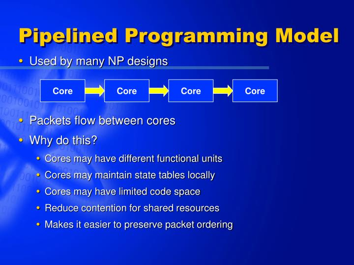 Pipelined Programming Model