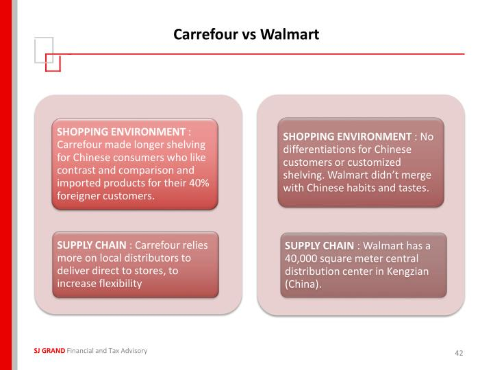 Carrefour vs Walmart