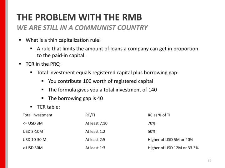 THE PROBLEM WITH THE RMB