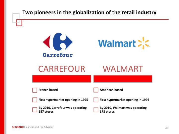 Two pioneers in the globalization of the retail industry