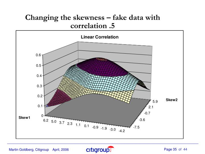 Changing the skewness – fake data with correlation .5