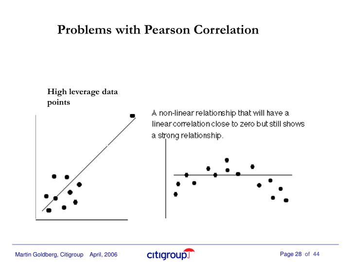 Problems with Pearson Correlation