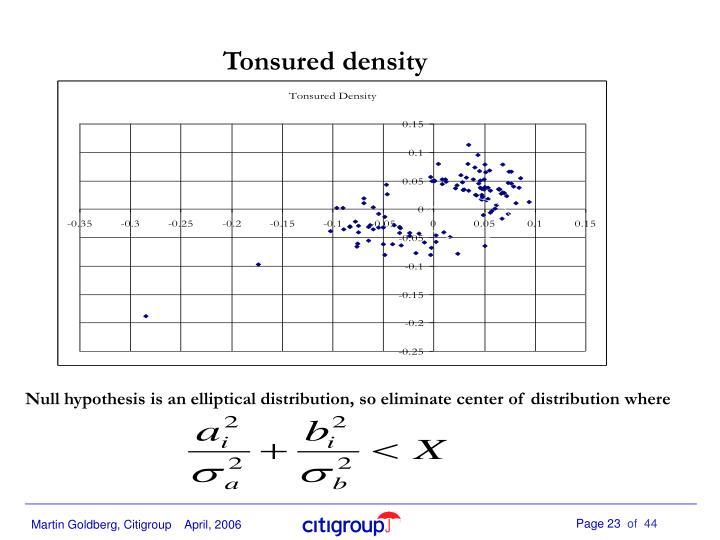 Tonsured density