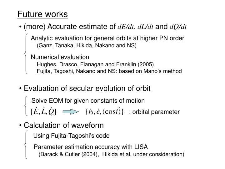 : orbital parameter