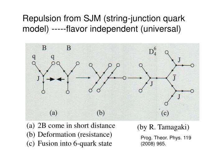 Repulsion from SJM (string-junction quark model) -----flavor independent (universal)
