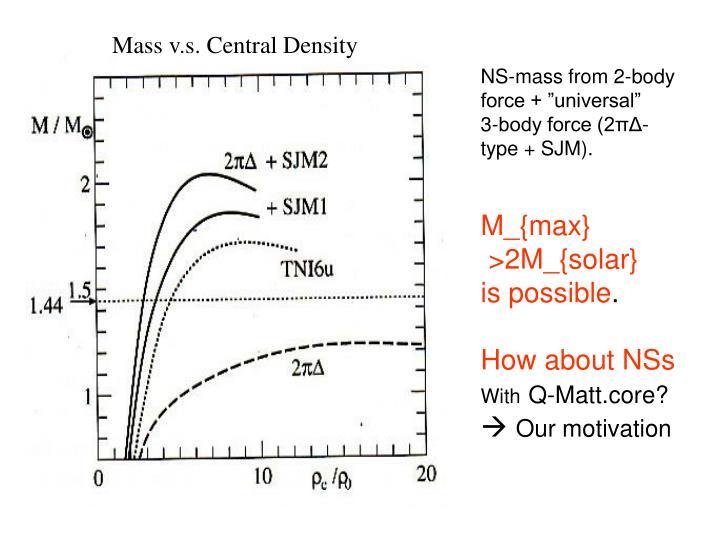 Mass v.s. Central Density