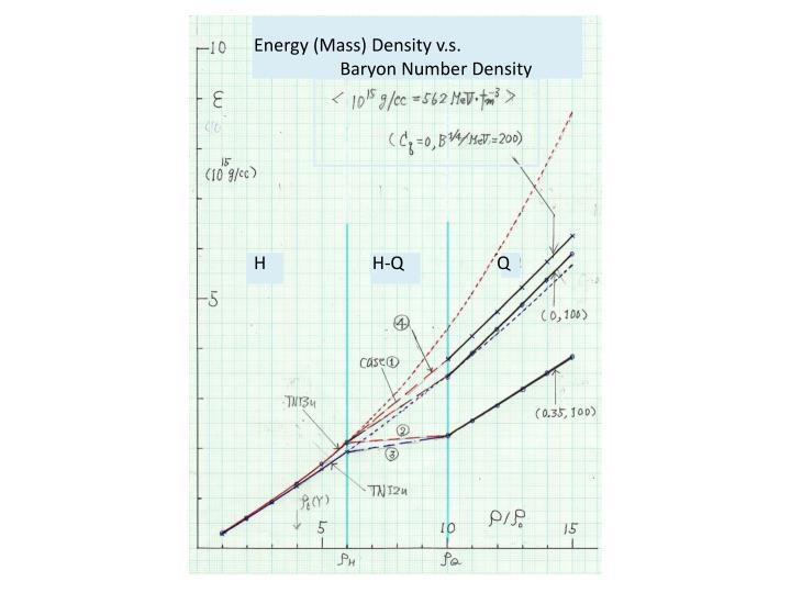 Energy (Mass) Density v.s.