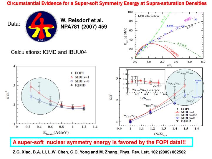 Circumstantial Evidence for a Super-soft Symmetry Energy at Supra-saturation Densities