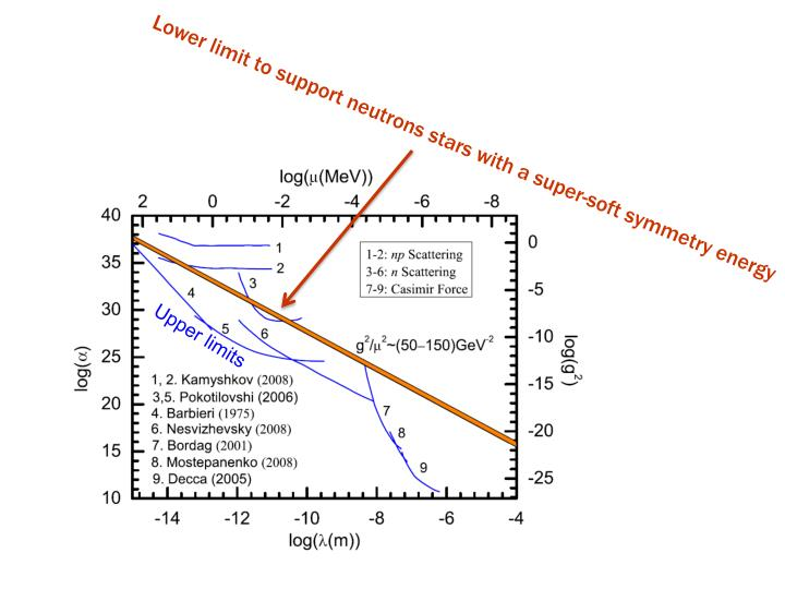 Lower limit to support neutrons stars with a super-soft symmetry energy