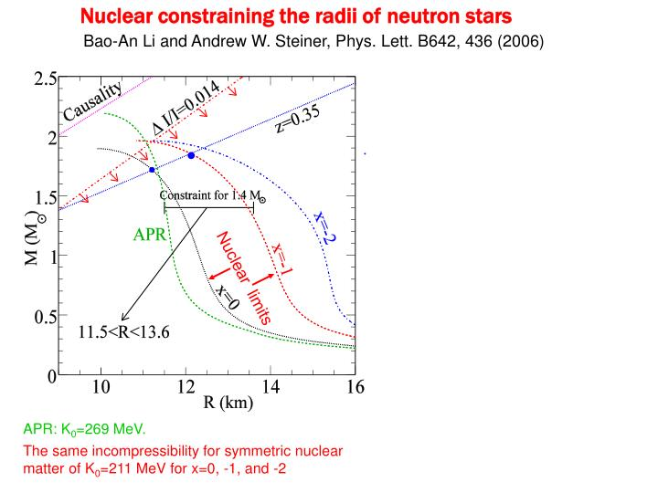 Nuclear constraining the radii of