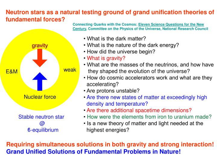 Neutron stars as a natural testing ground of grand unification theories of fundamental forces?